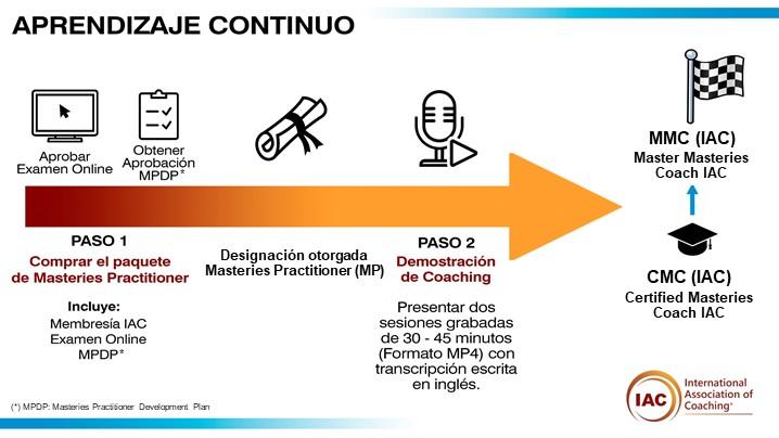 NewModelo-Certificación-IAC_ESP.jpg