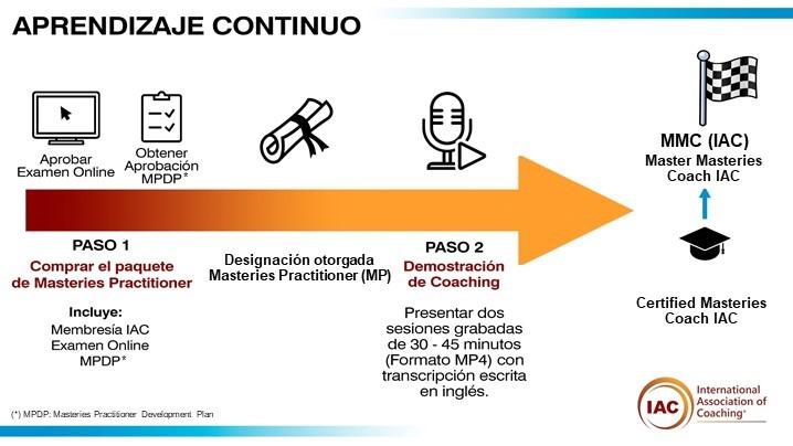 NouveauModelo-Certificación-IAC_ESP-1_edit